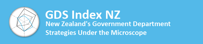 The Government Department Strategies Index 2015 Is Launched