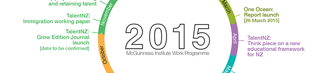 Work Programme for 2015