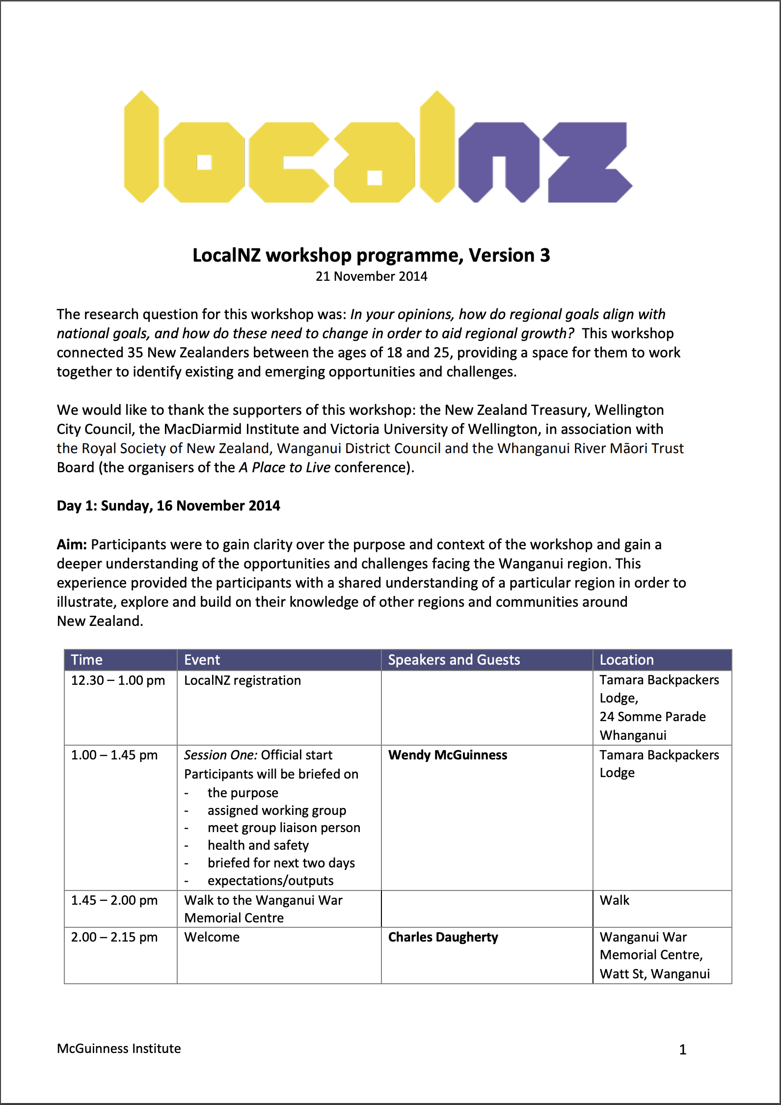 LocalNZ workshop programme
